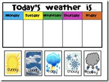 This is a graphic of Zany Printable Weather Charts